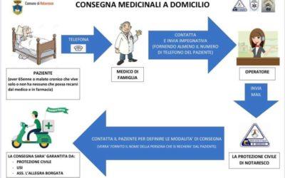 Consegna medicinali a domicilio Mosciano